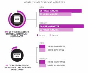 Applicazioni Mobile vs. Web Mobile