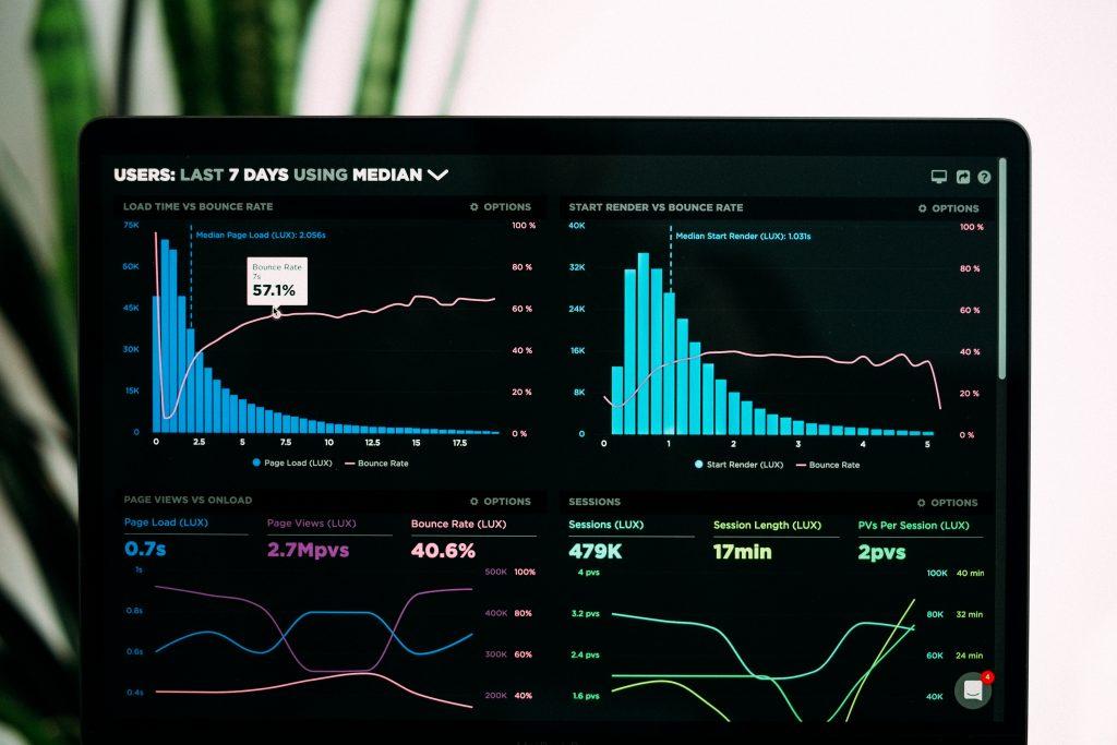 Metriche Fondamentali Del Performance Marketing Su Mobile